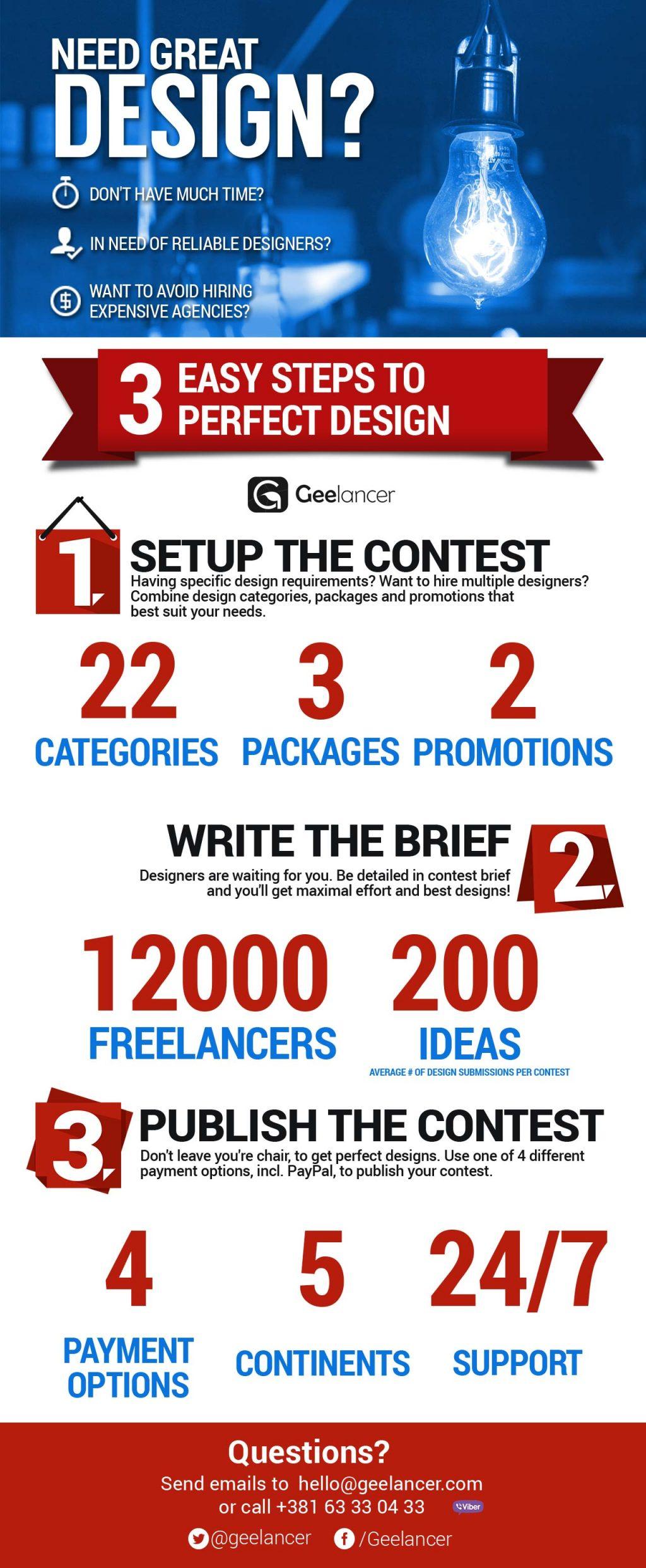 Geelancer online design contest and design jobs